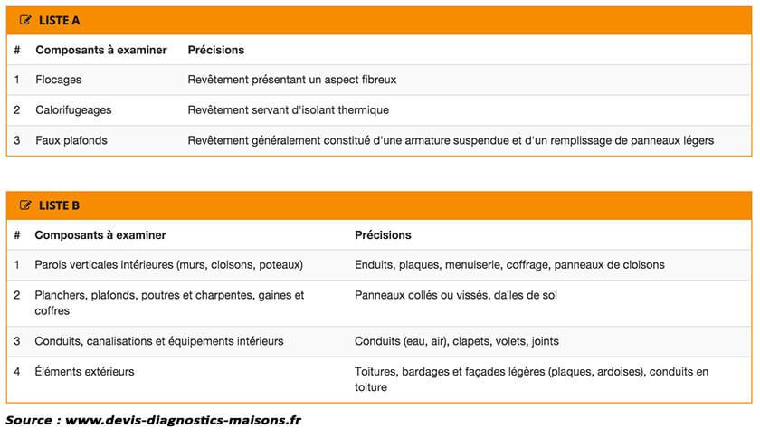 diagnostic amiante exterieur