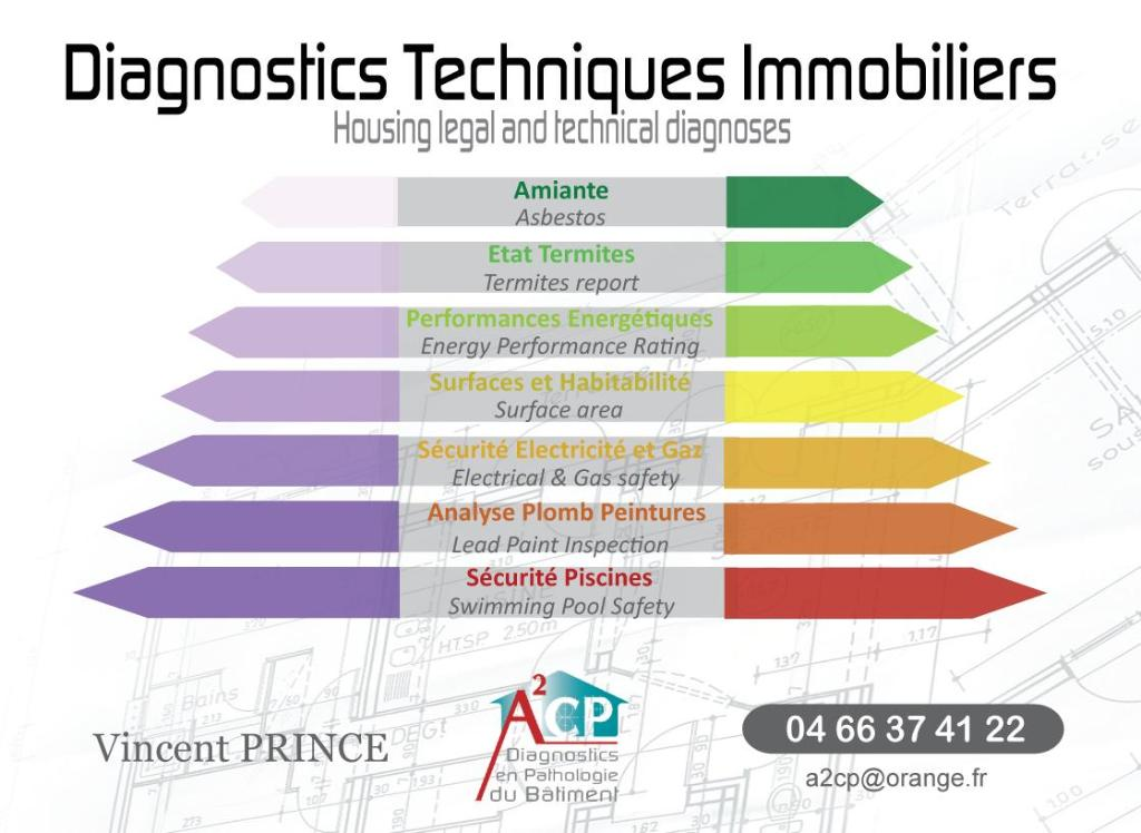 diagnostic amiante gard
