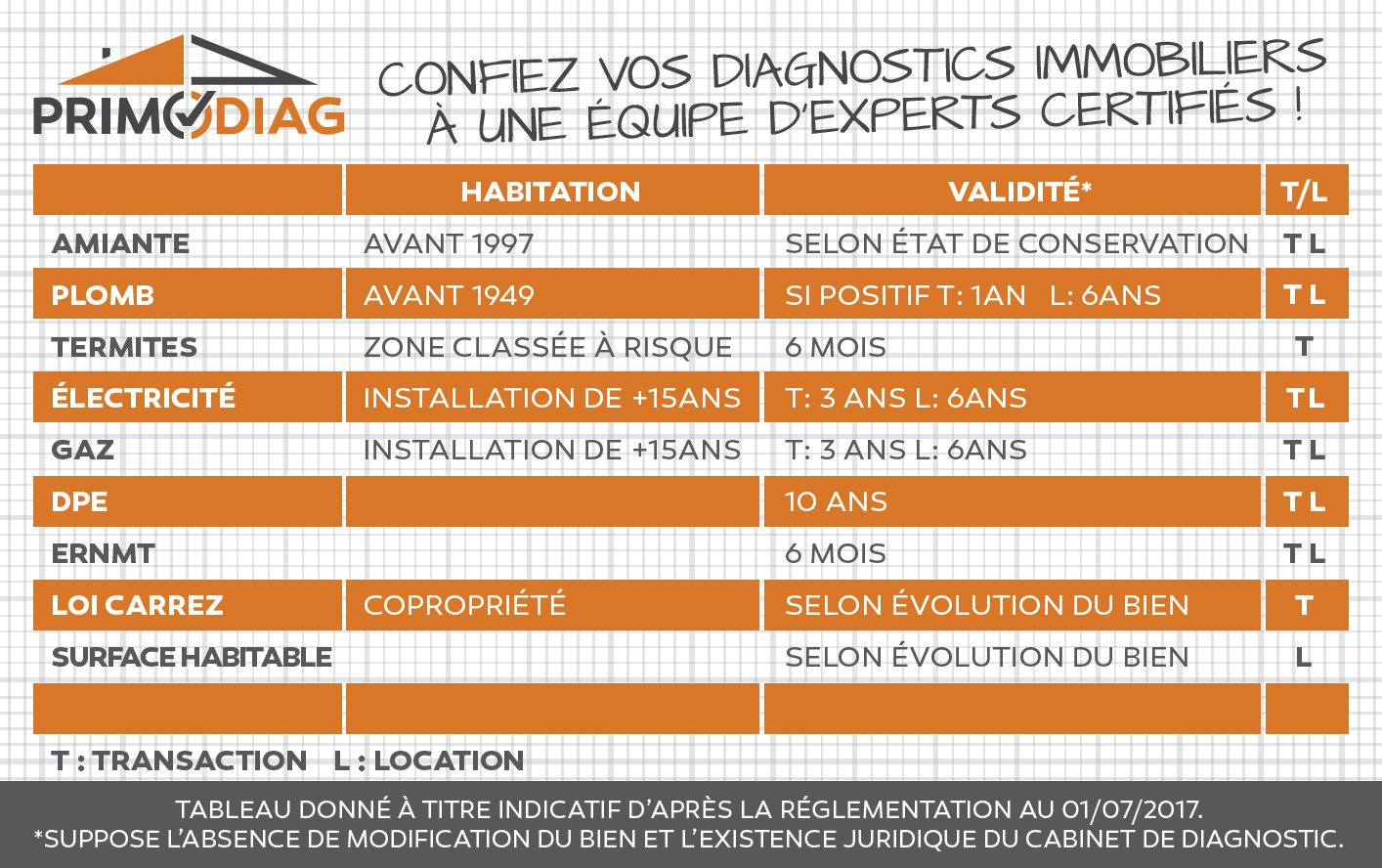 diagnostic amiante mayenne