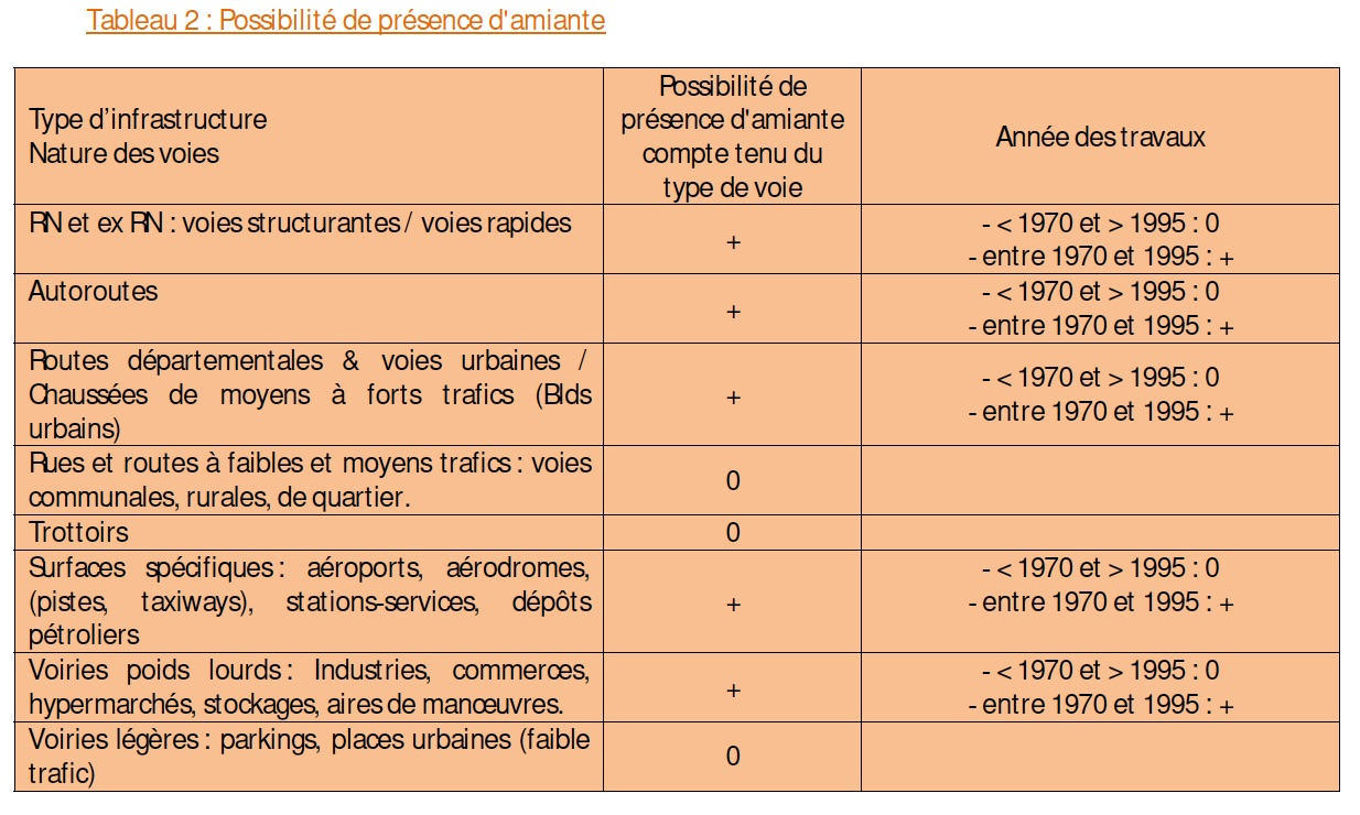 diagnostic amiante rumilly
