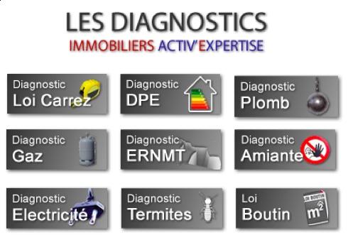 diagnostic electrique bourges