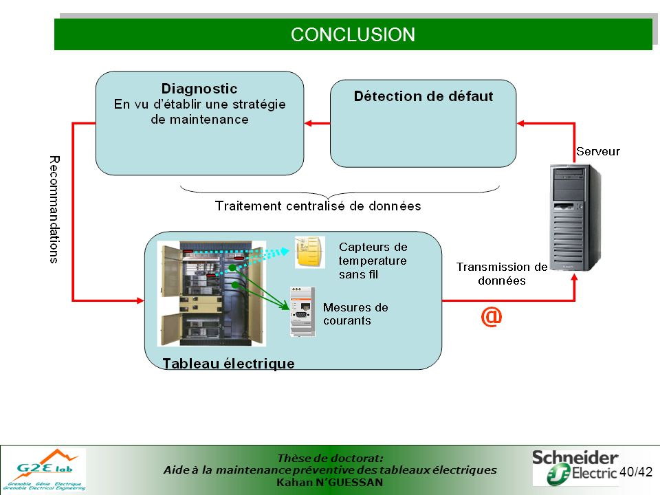 diagnostic electrique definition