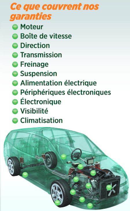 diagnostic electrique feu vert
