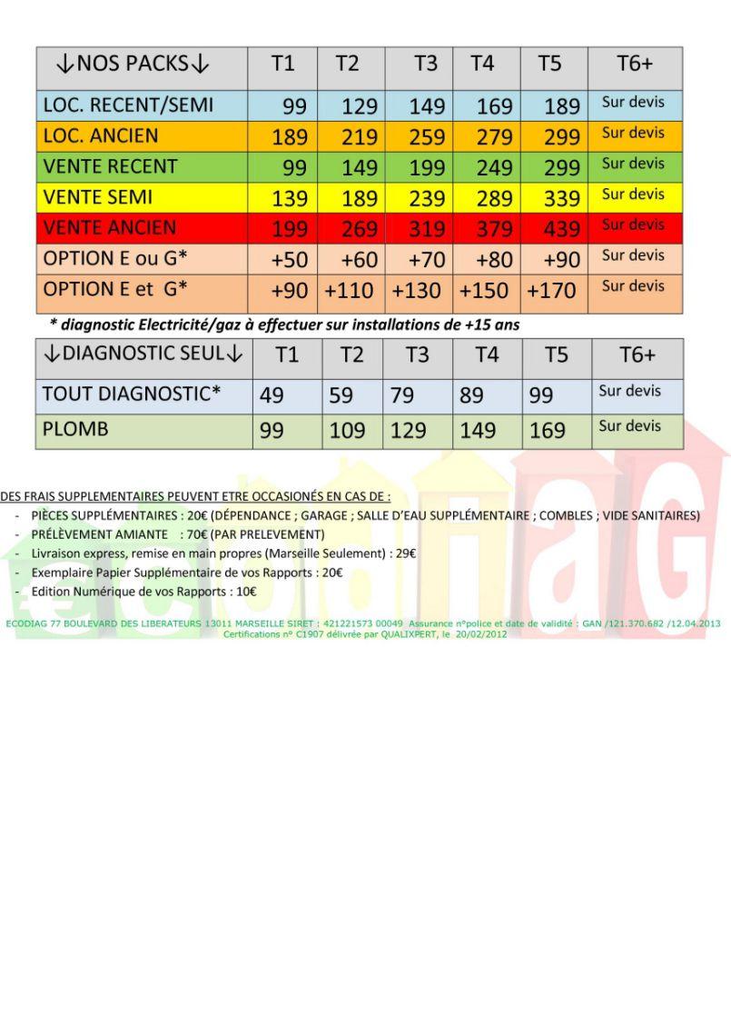 diagnostic immobilier 13015