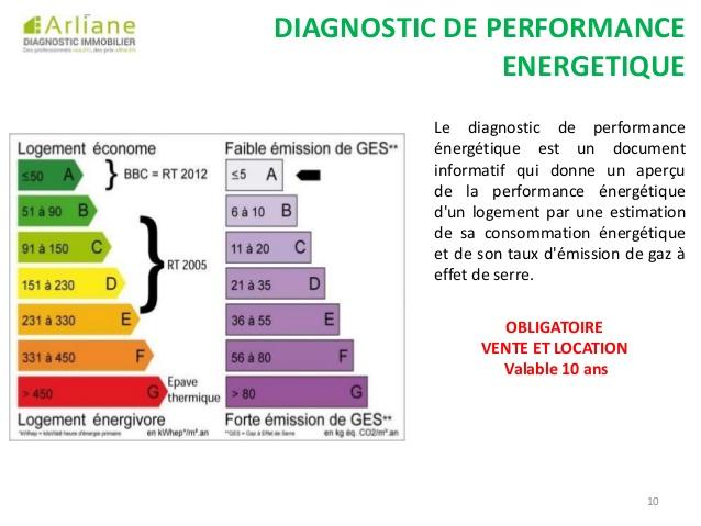 diagnostic immobilier 36