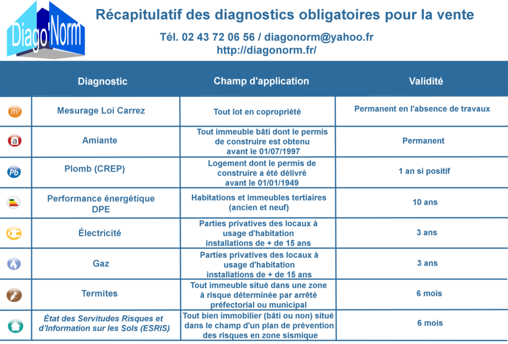 diagnostic immobilier 43